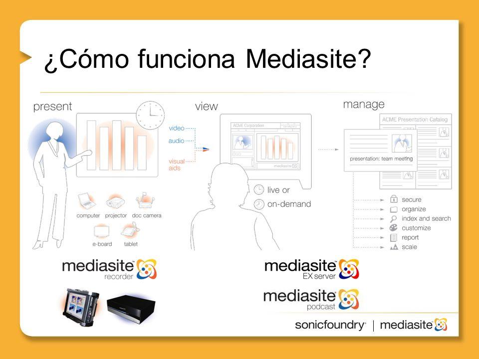 ¿Cómo funciona Mediasite