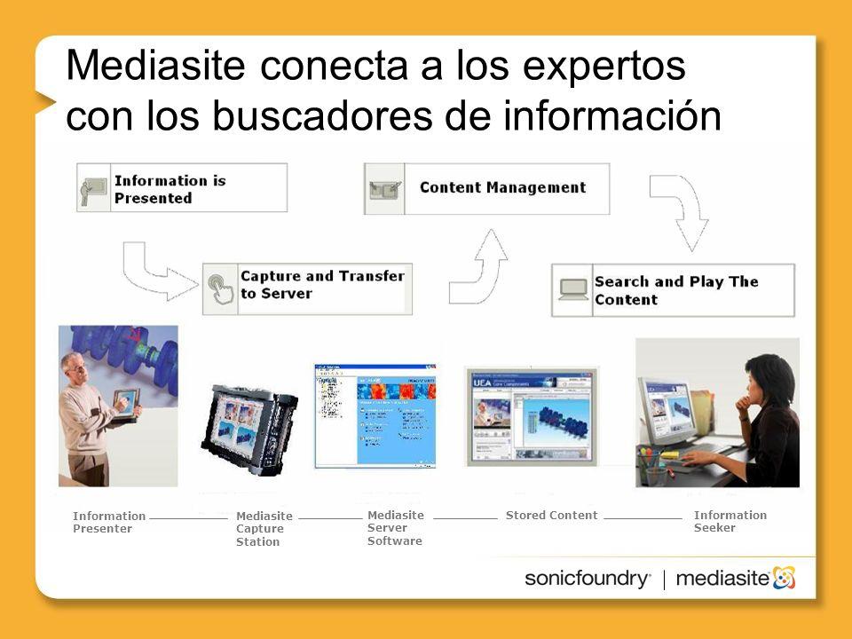 Mediasite conecta a los expertos con los buscadores de información