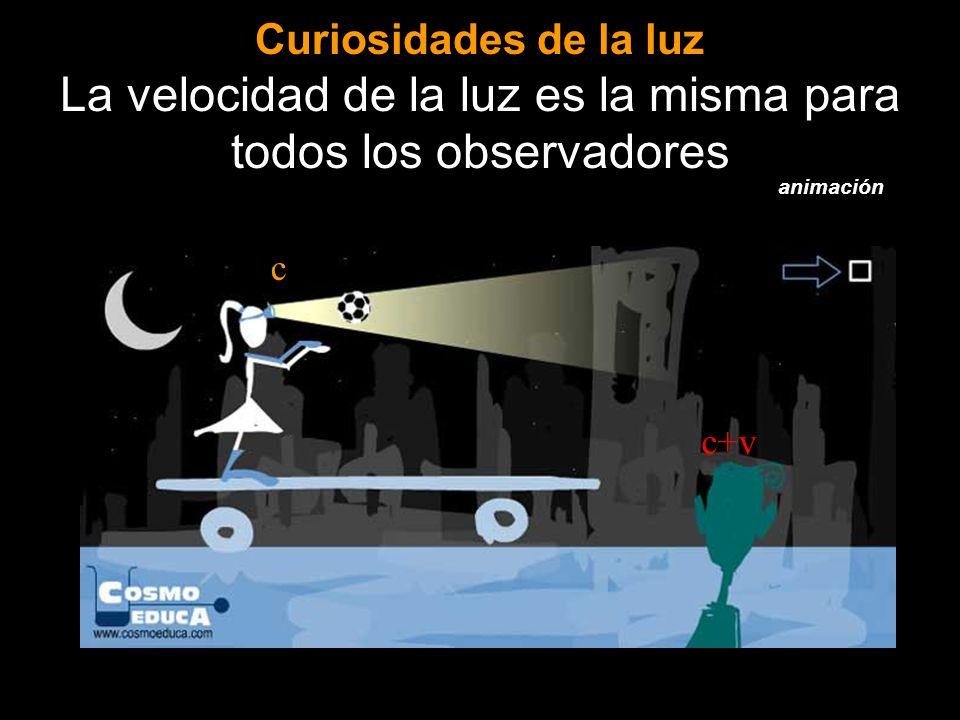 Curiosidades de la luz La velocidad de la luz es la misma para todos los observadores