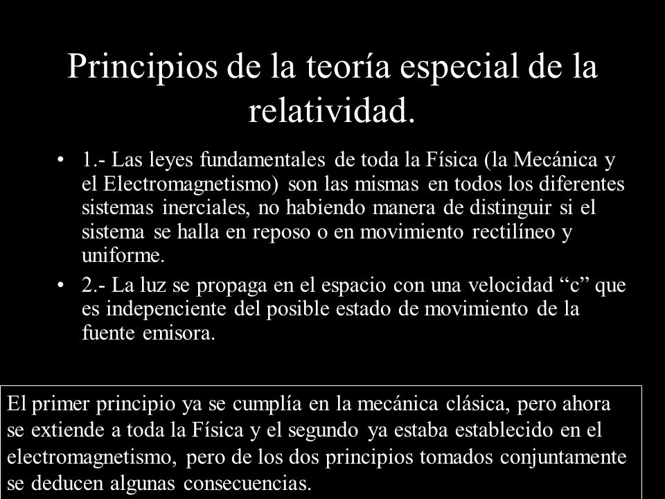 Principios de la teoría especial de la relatividad.