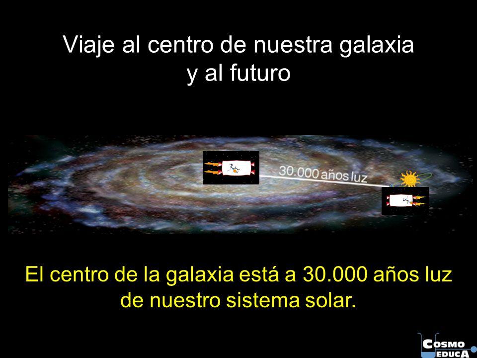 Viaje al centro de nuestra galaxia y al futuro
