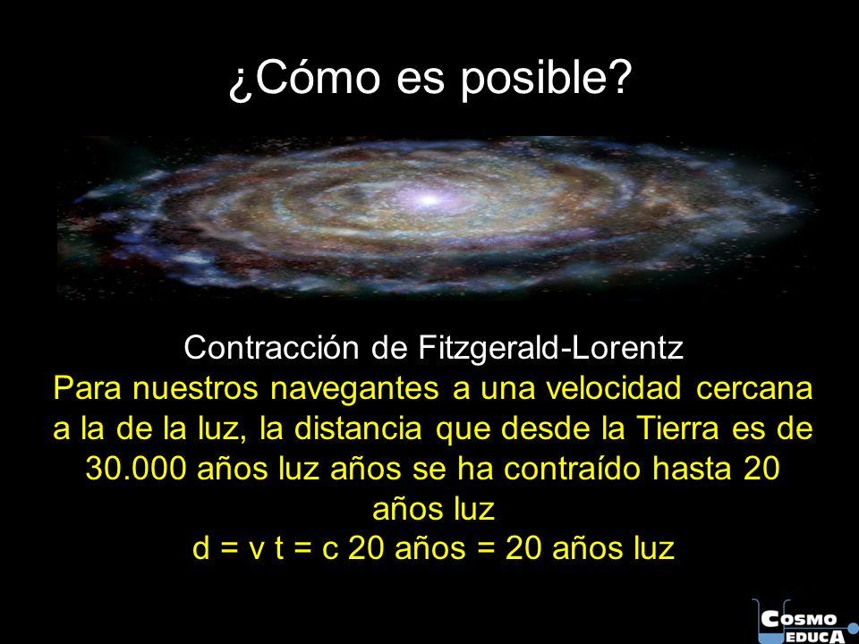 Contracción de Fitzgerald-Lorentz