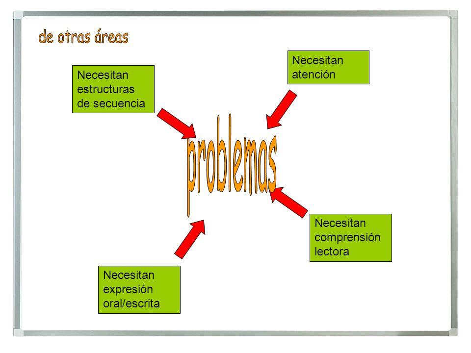 de otras áreas problemas Necesitan atención