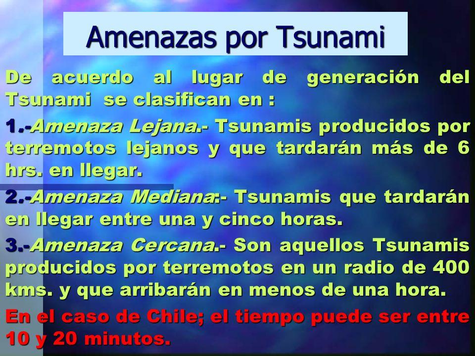 Amenazas por Tsunami De acuerdo al lugar de generación del Tsunami se clasifican en :