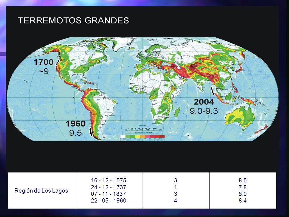 Región de Los Lagos 16 - 12 - 1575 24 - 12 - 1737 07 - 11 - 1837 22 - 05 - 1960.