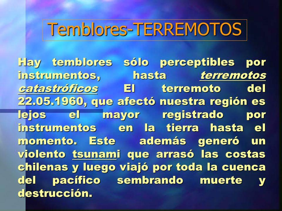 Temblores-TERREMOTOS