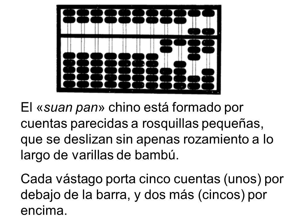 El «suan pan» chino está formado por cuentas parecidas a rosquillas pequeñas, que se deslizan sin apenas rozamiento a lo largo de varillas de bambú.