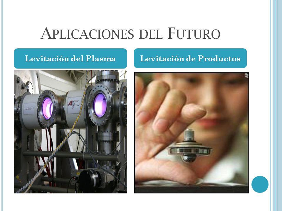 Aplicaciones del Futuro