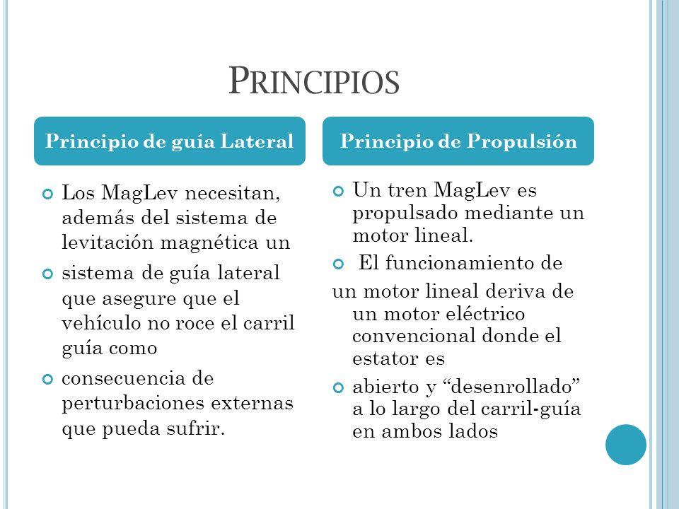 Principio de guía Lateral Principio de Propulsión