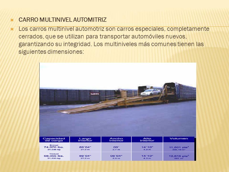 CARRO MULTINIVEL AUTOMITRIZ