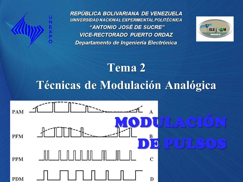 Tema 2 Técnicas de Modulación Analógica MODULACIÓN DE PULSOS
