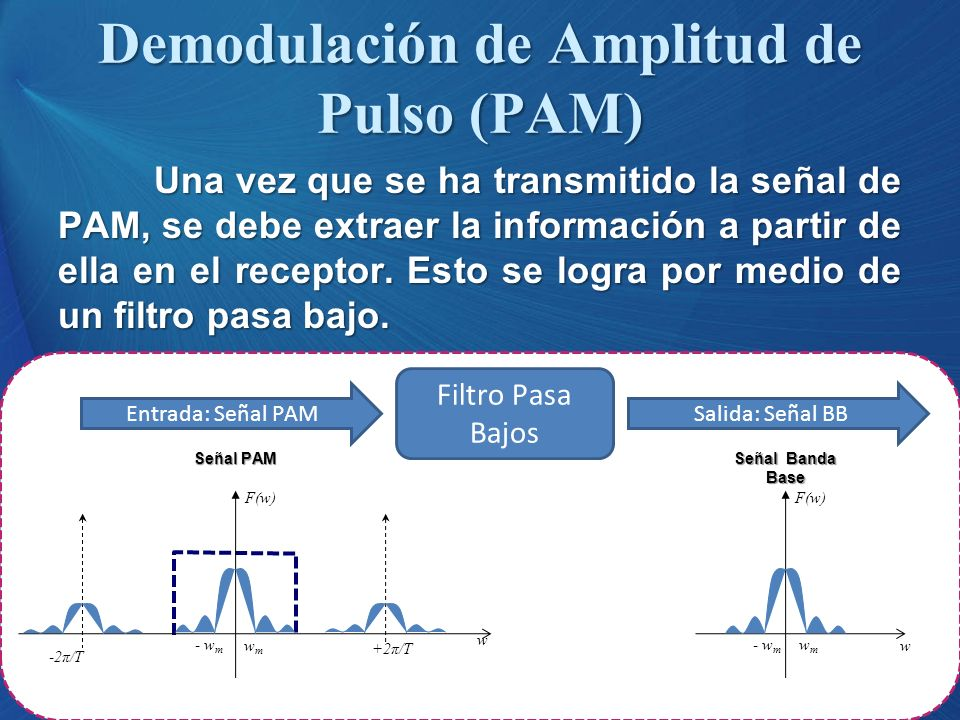 Demodulación de Amplitud de Pulso (PAM)
