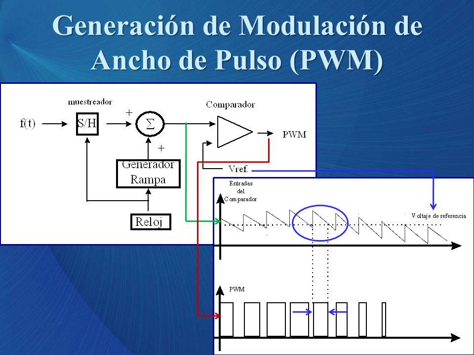 Generación de Modulación de Ancho de Pulso (PWM)