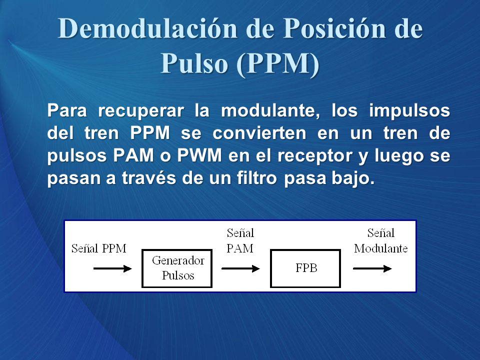 Demodulación de Posición de Pulso (PPM)