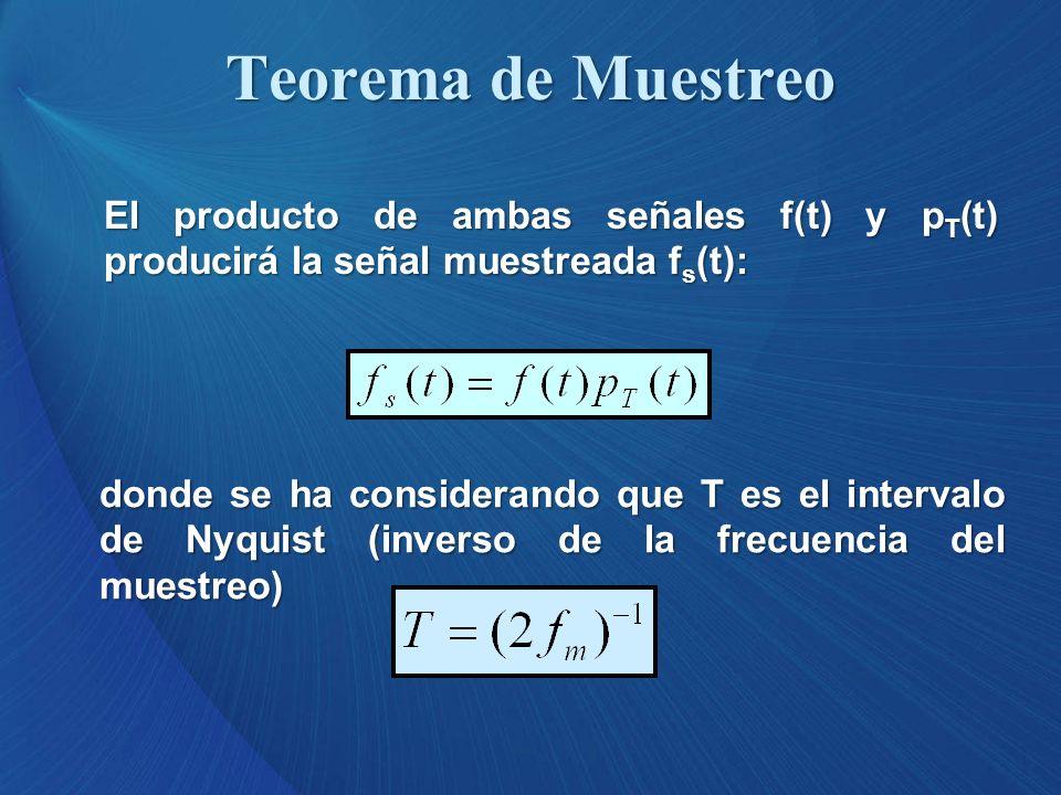 Teorema de Muestreo El producto de ambas señales f(t) y pT(t) producirá la señal muestreada fs(t):
