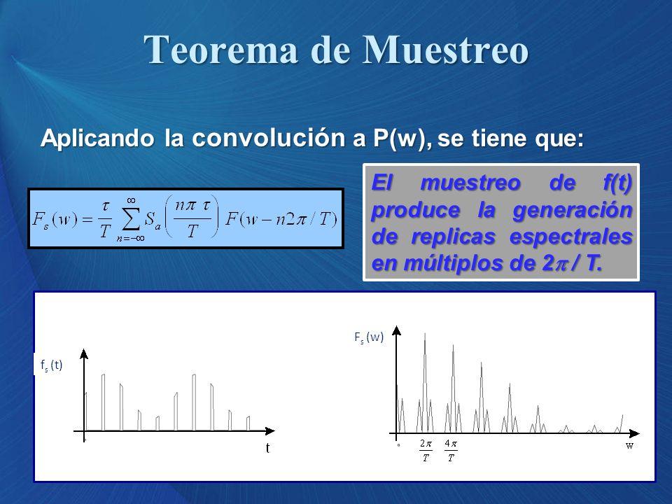 Teorema de Muestreo Aplicando la convolución a P(w), se tiene que: