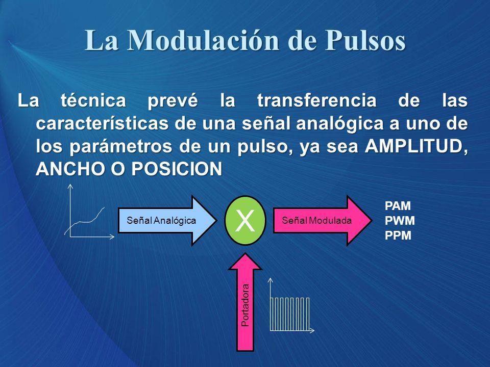 La Modulación de Pulsos