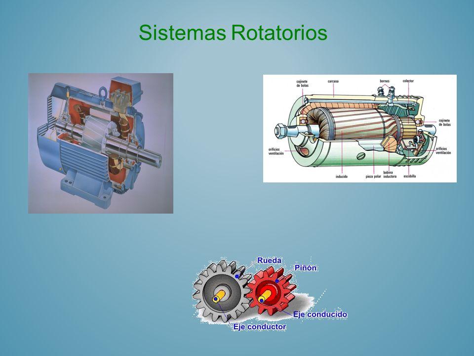 Sistemas Rotatorios