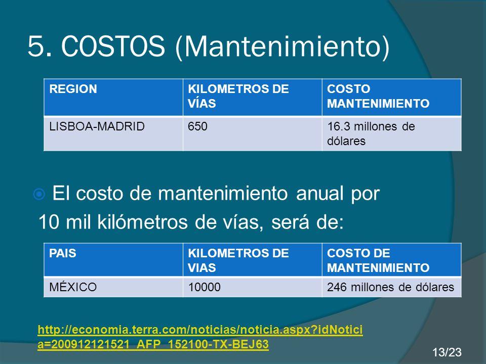 5. COSTOS (Mantenimiento)