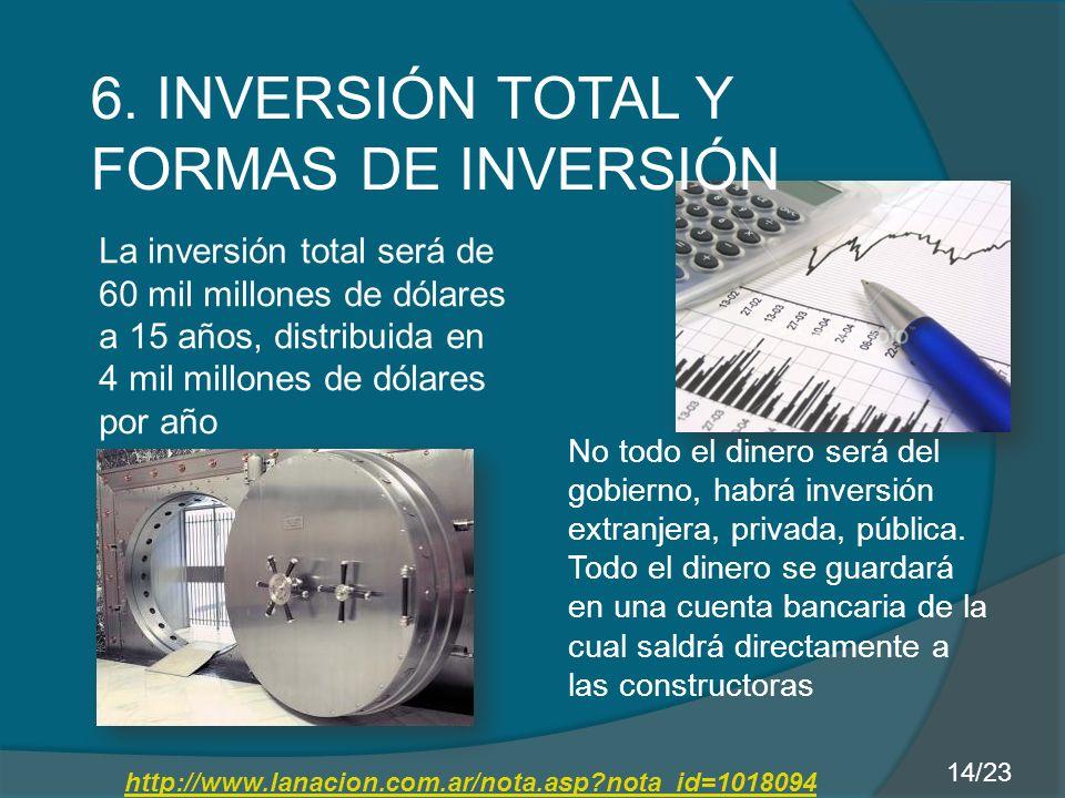 6. INVERSIÓN TOTAL Y FORMAS DE INVERSIÓN