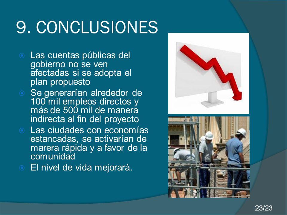 9. CONCLUSIONES Las cuentas públicas del gobierno no se ven afectadas si se adopta el plan propuesto.