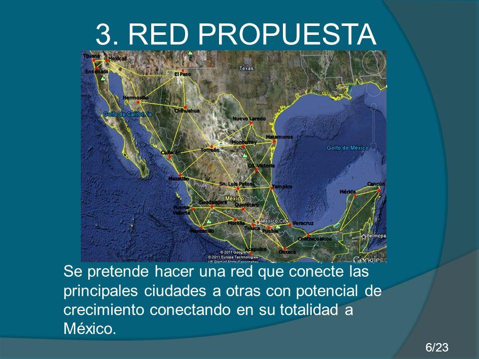 3. RED PROPUESTA