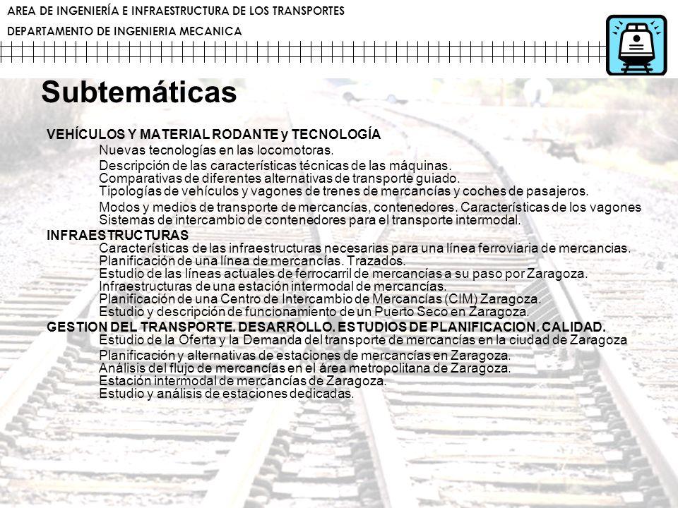 Subtemáticas VEHÍCULOS Y MATERIAL RODANTE y TECNOLOGÍA