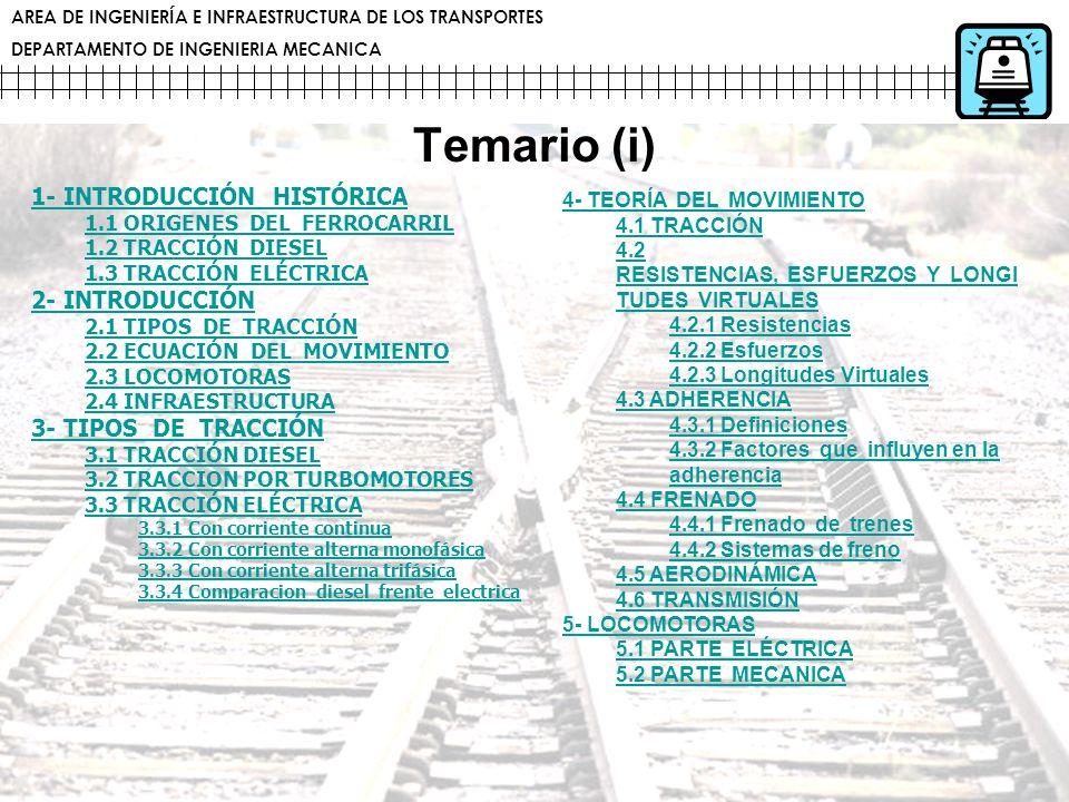 Temario (i) 1- INTRODUCCIÓN HISTÓRICA 2- INTRODUCCIÓN