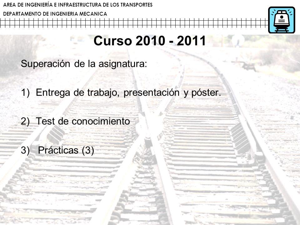 Curso 2010 - 2011 Superación de la asignatura: