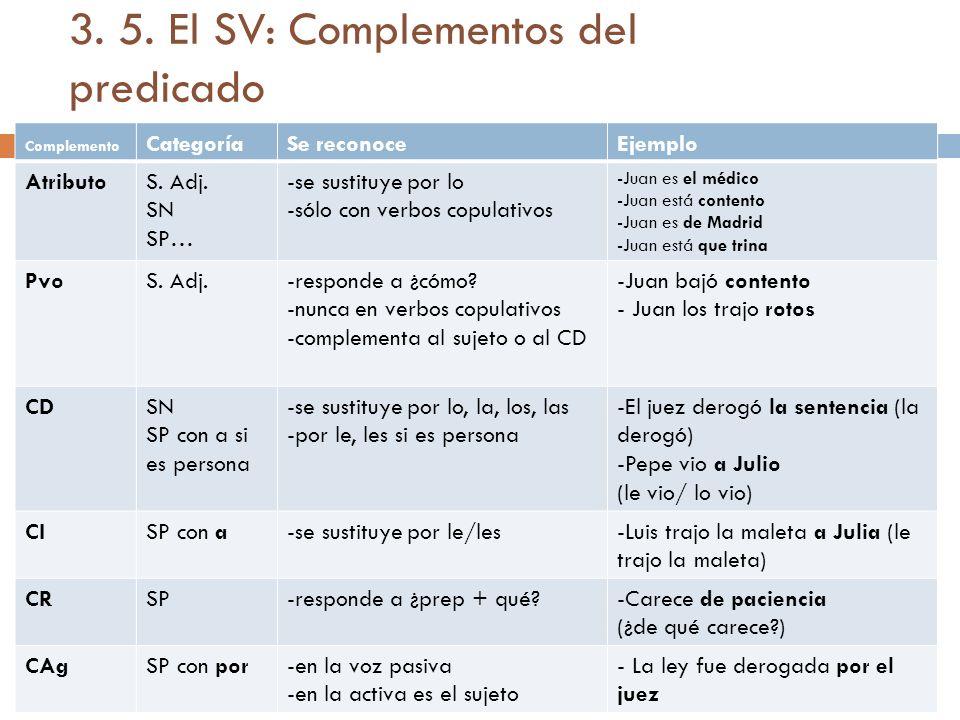 3. 5. El SV: Complementos del predicado