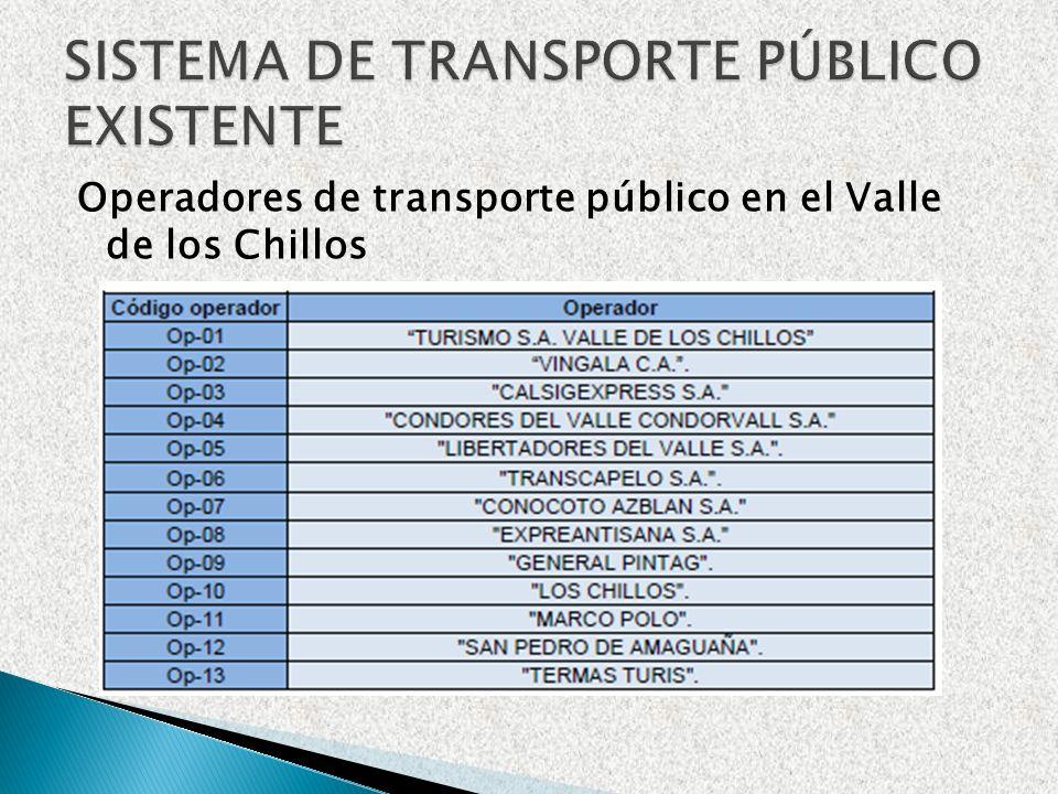 SISTEMA DE TRANSPORTE PÚBLICO EXISTENTE