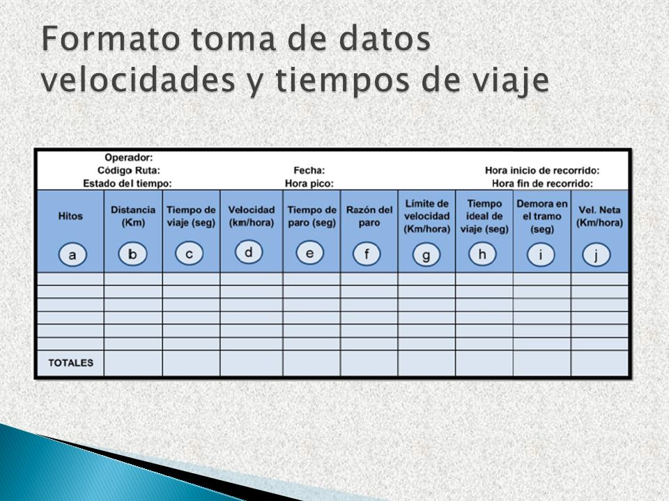 Formato toma de datos velocidades y tiempos de viaje