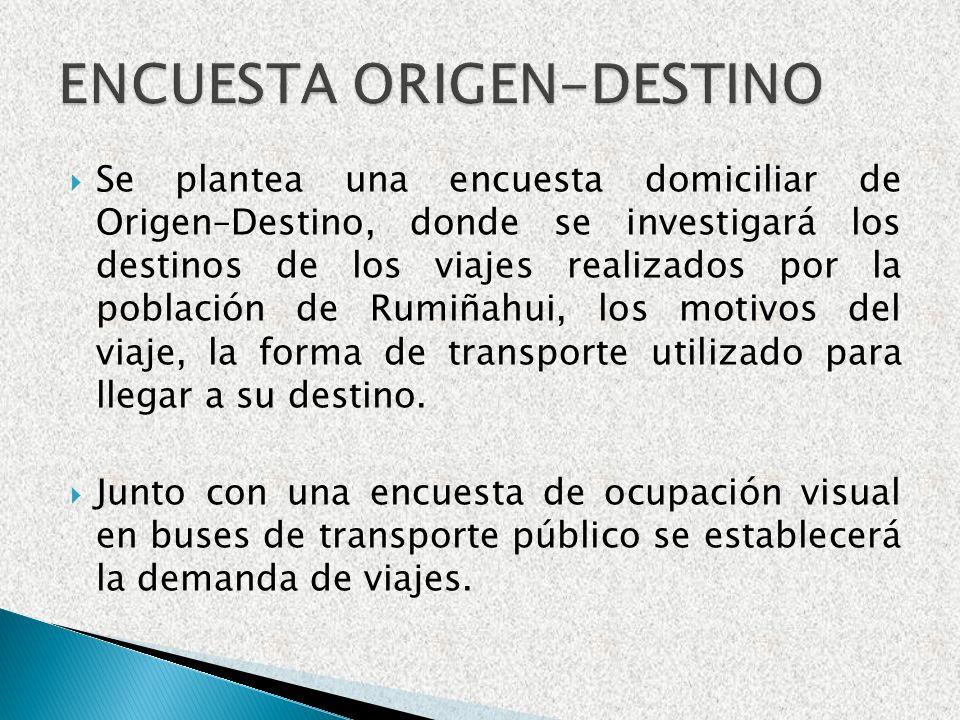 ENCUESTA ORIGEN-DESTINO