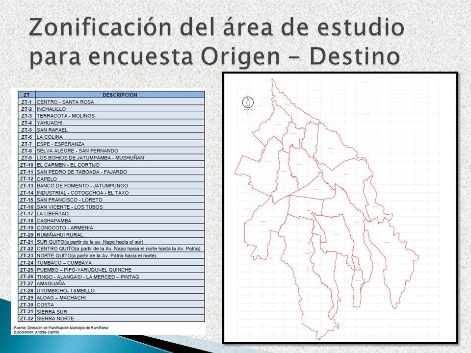 Zonificación del área de estudio para encuesta Origen - Destino