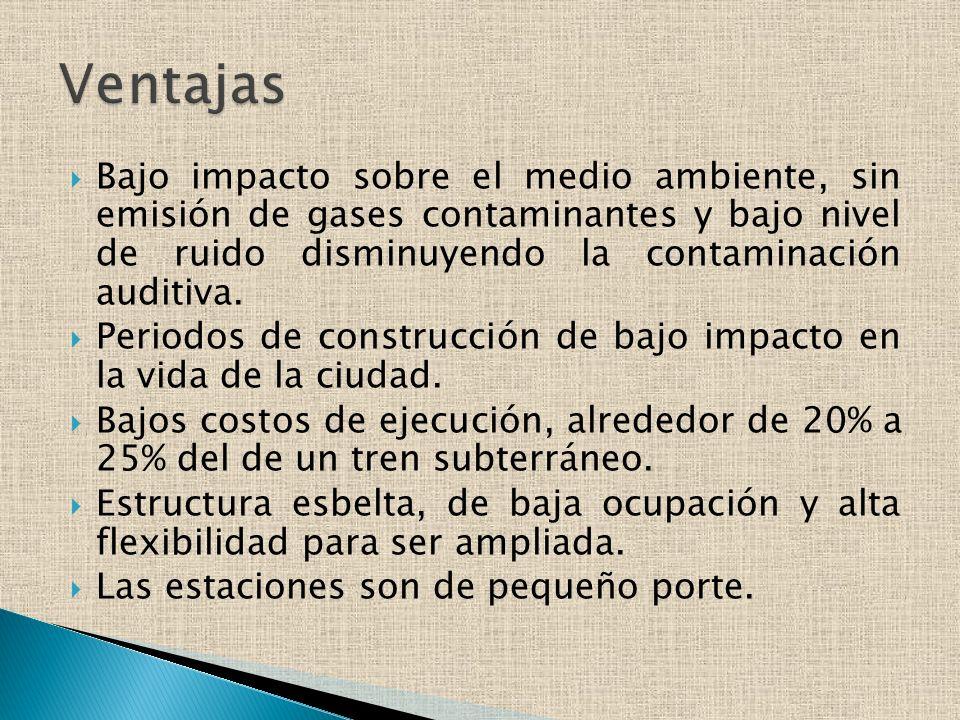 Ventajas Bajo impacto sobre el medio ambiente, sin emisión de gases contaminantes y bajo nivel de ruido disminuyendo la contaminación auditiva.