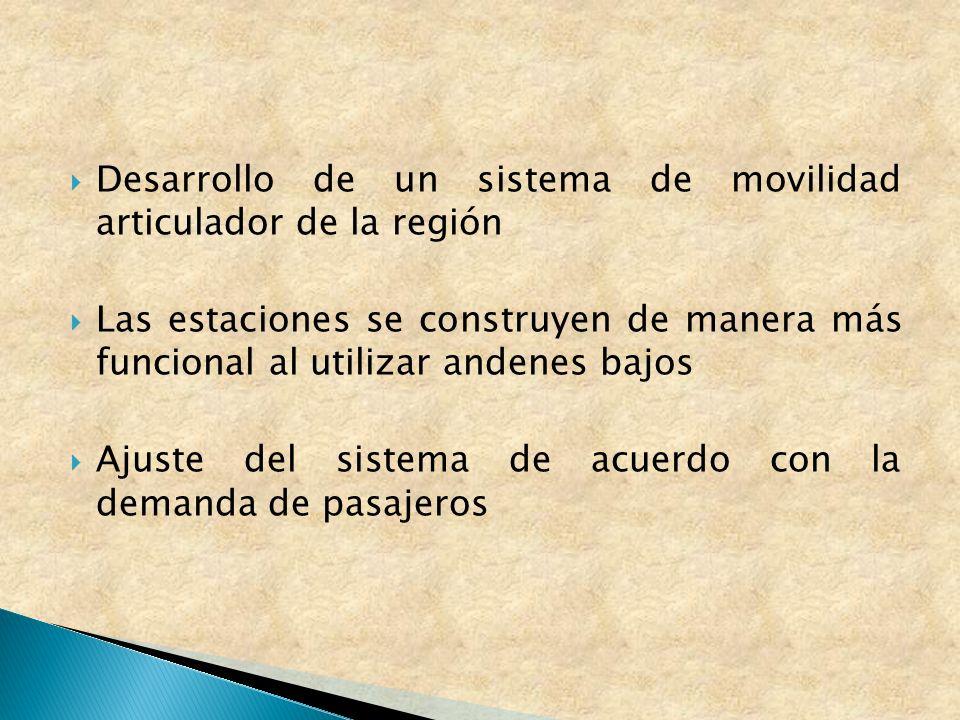 Desarrollo de un sistema de movilidad articulador de la región