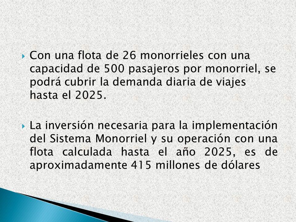 Con una flota de 26 monorrieles con una capacidad de 500 pasajeros por monorriel, se podrá cubrir la demanda diaria de viajes hasta el 2025.