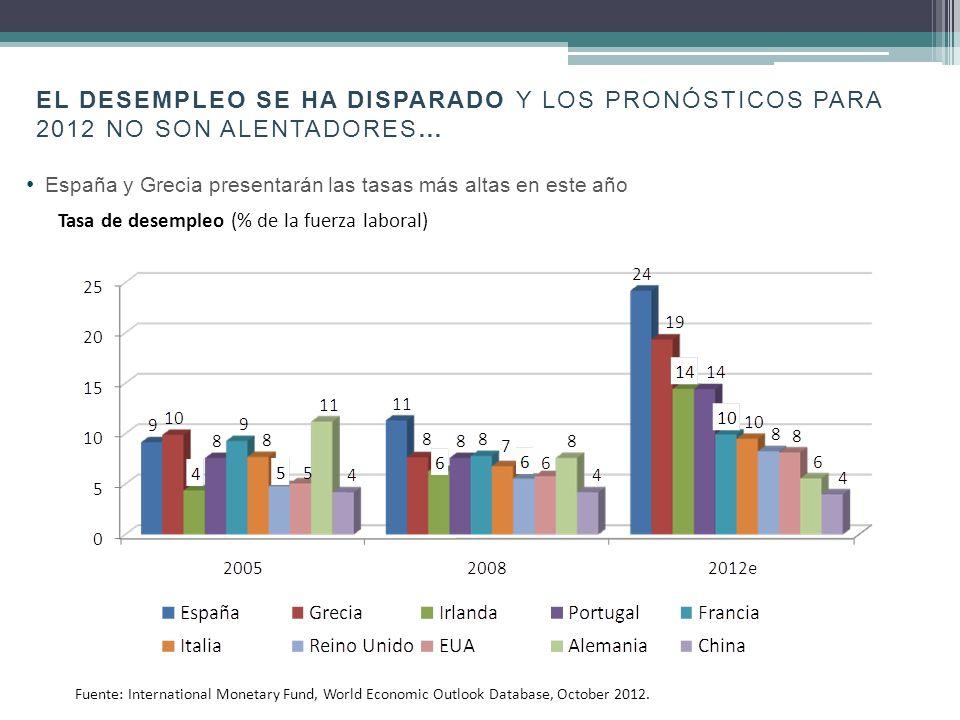 EL DESEMPLEO SE HA DISPARADO y los pronósticos para 2012 no son alentadores…