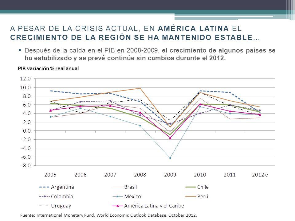 A pesar de la crisis actual, EN América latina el crecimiento de la región se ha mantenido estable…