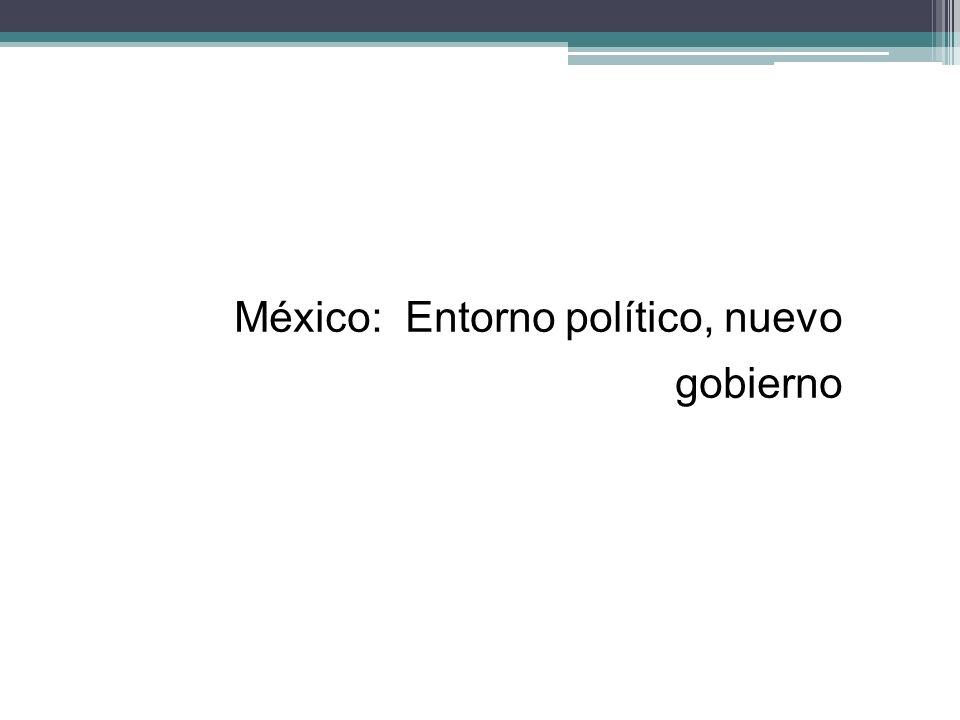 México: Entorno político, nuevo gobierno
