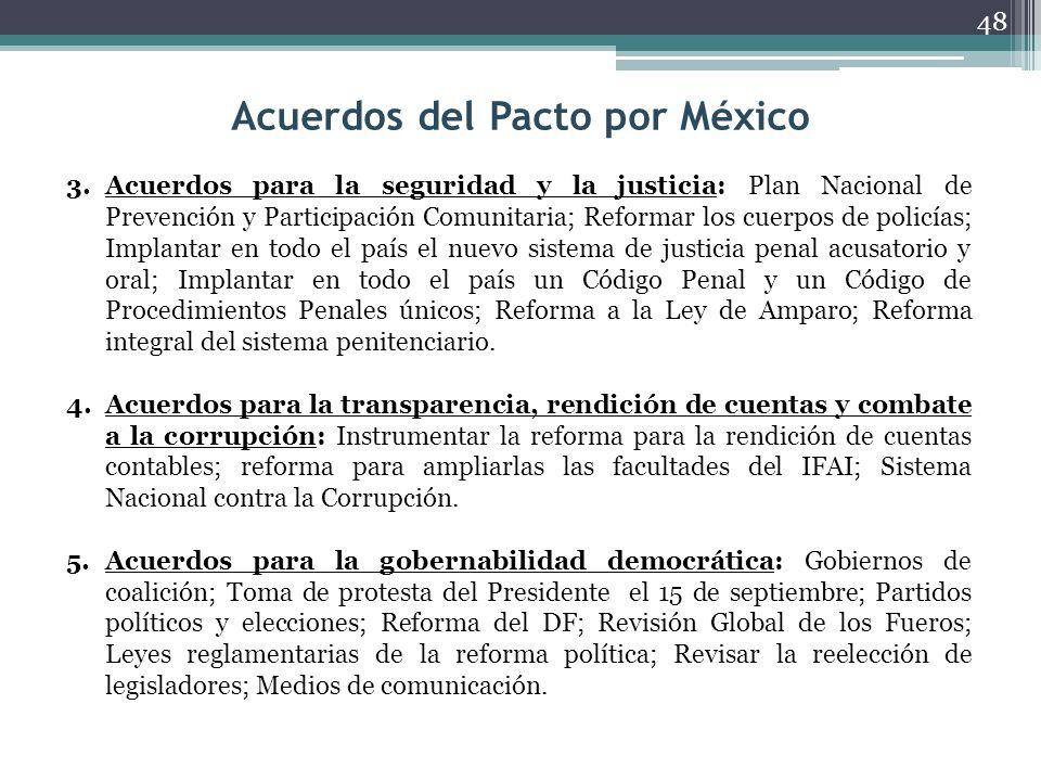 Acuerdos del Pacto por México