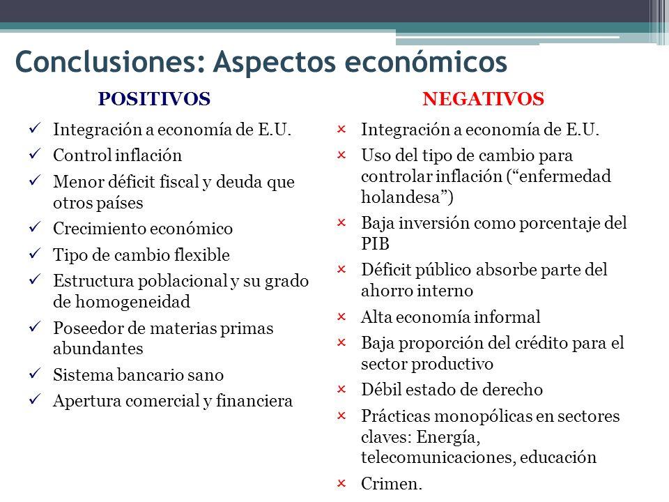 Conclusiones: Aspectos económicos