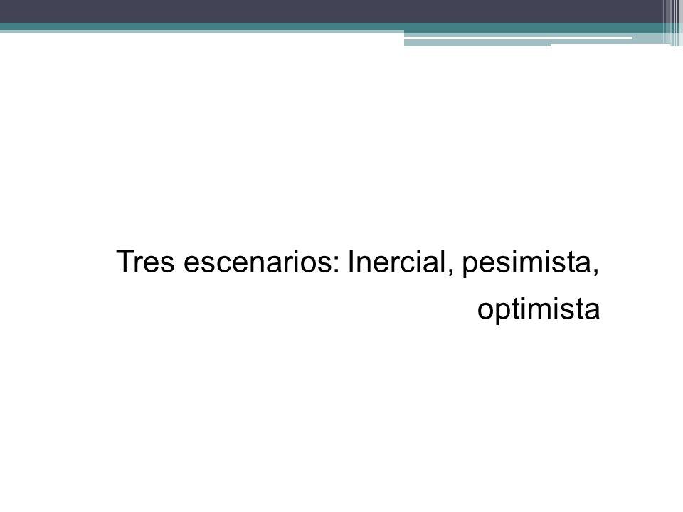 Tres escenarios: Inercial, pesimista, optimista