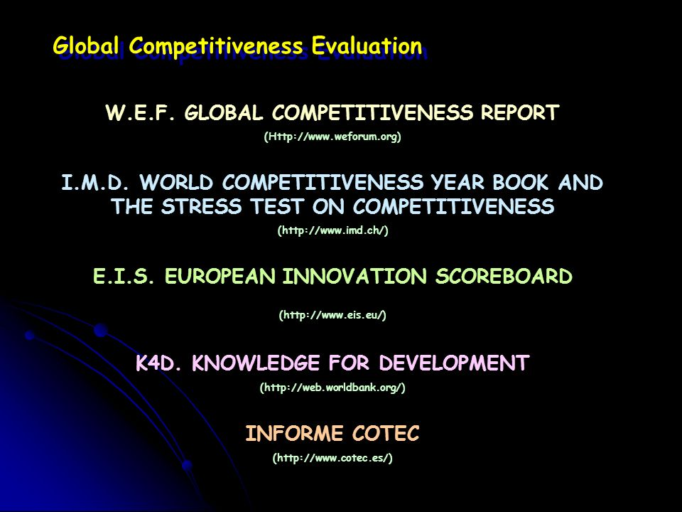 Global Competitiveness Evaluation