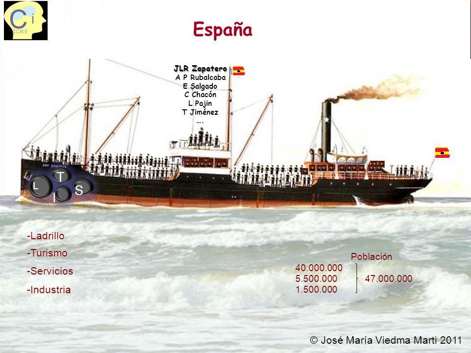 C España i 1 T S I L -Ladrillo -Turismo -Servicios -Industria