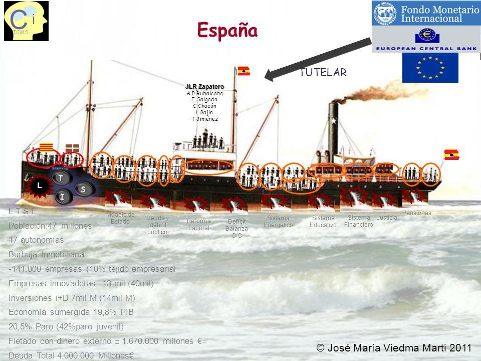 C España i TUTELAR © José María Viedma Marti 2011 L T S I