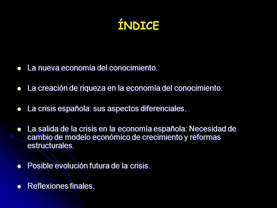 ÍNDICE La nueva economía del conocimiento.