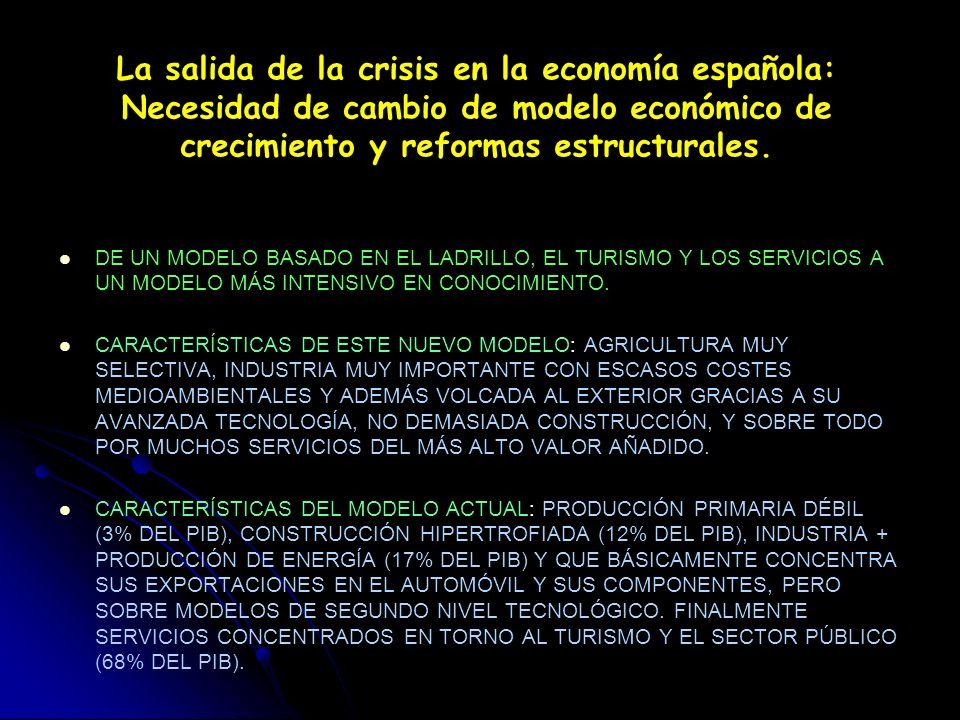La salida de la crisis en la economía española: Necesidad de cambio de modelo económico de crecimiento y reformas estructurales.