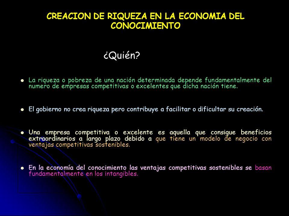 CREACION DE RIQUEZA EN LA ECONOMIA DEL CONOCIMIENTO