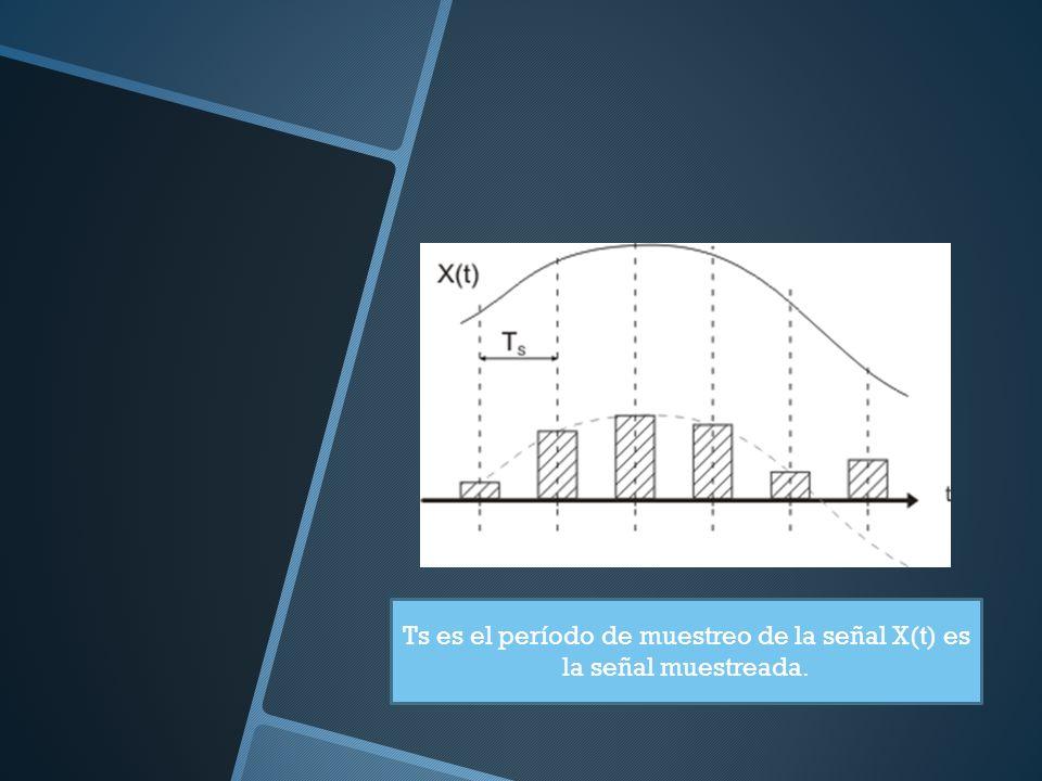 Ts es el período de muestreo de la señal X(t) es la señal muestreada.